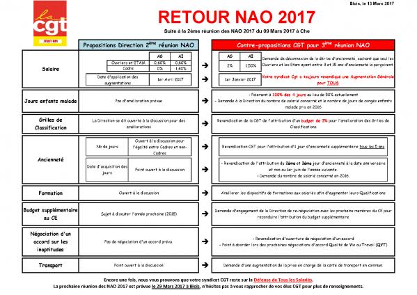 Retour nao 2017 doc